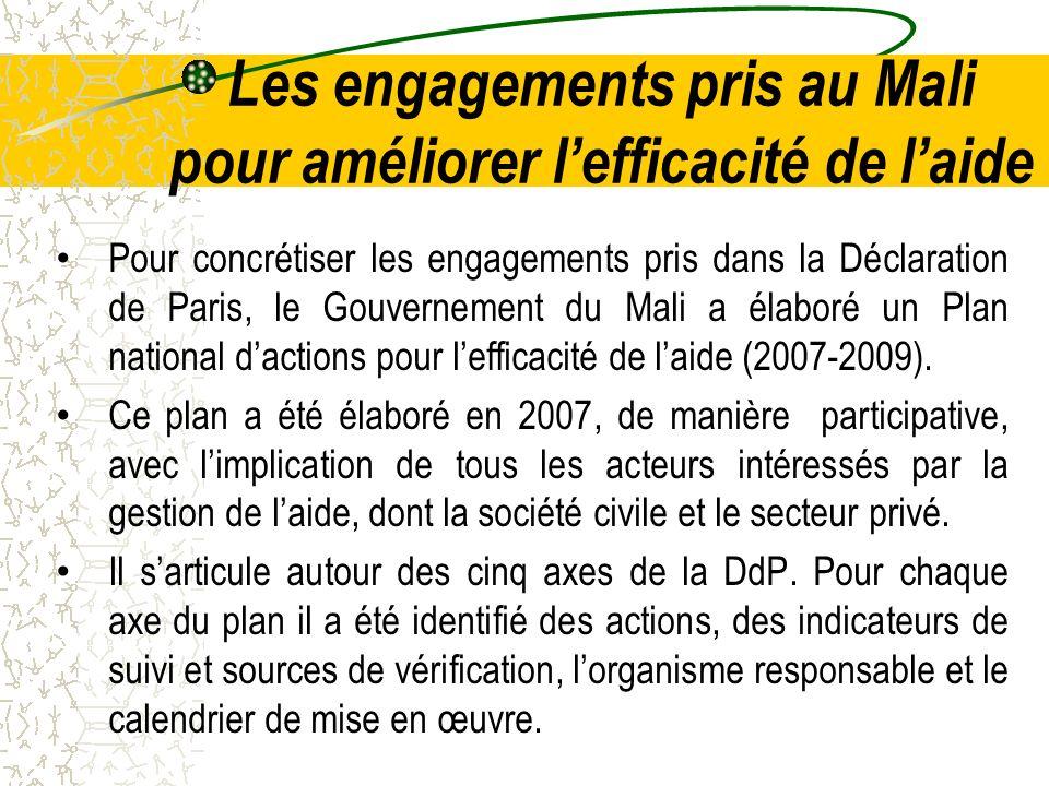 Les engagements pris au Mali pour améliorer lefficacité de laide Pour concrétiser les engagements pris dans la Déclaration de Paris, le Gouvernement du Mali a élaboré un Plan national dactions pour lefficacité de laide (2007-2009).