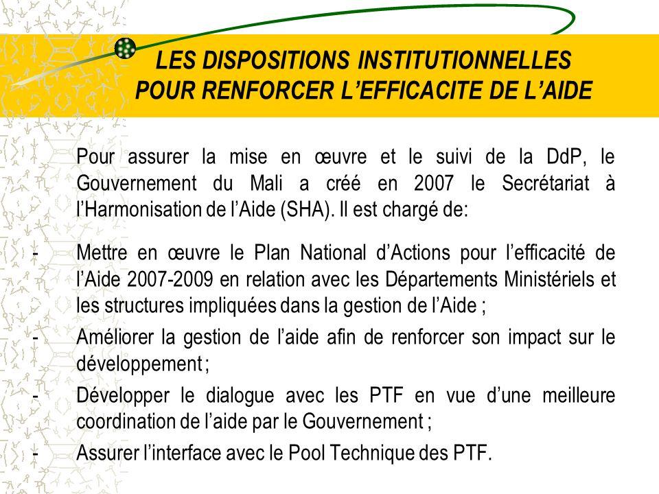 LES DISPOSITIONS INSTITUTIONNELLES POUR RENFORCER LEFFICACITE DE LAIDE Pour assurer la mise en œuvre et le suivi de la DdP, le Gouvernement du Mali a