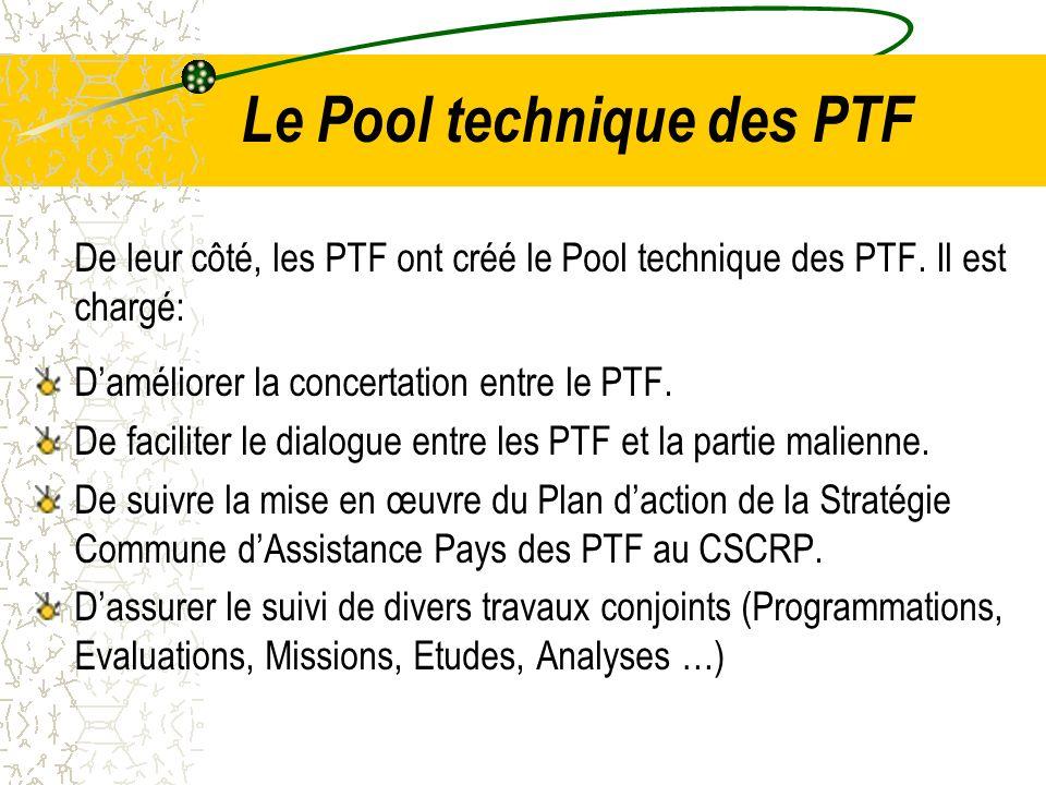 Le Pool technique des PTF De leur côté, les PTF ont créé le Pool technique des PTF. Il est chargé: Daméliorer la concertation entre le PTF. De facilit