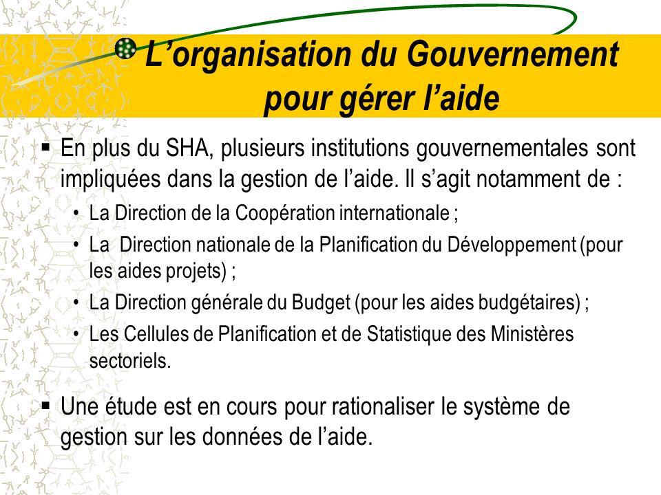 Lorganisation du Gouvernement pour gérer laide En plus du SHA, plusieurs institutions gouvernementales sont impliquées dans la gestion de laide.
