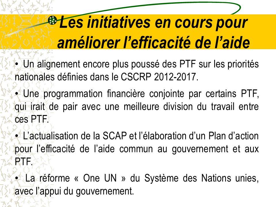 Les initiatives en cours pour améliorer lefficacité de laide Un alignement encore plus poussé des PTF sur les priorités nationales définies dans le CSCRP 2012-2017.