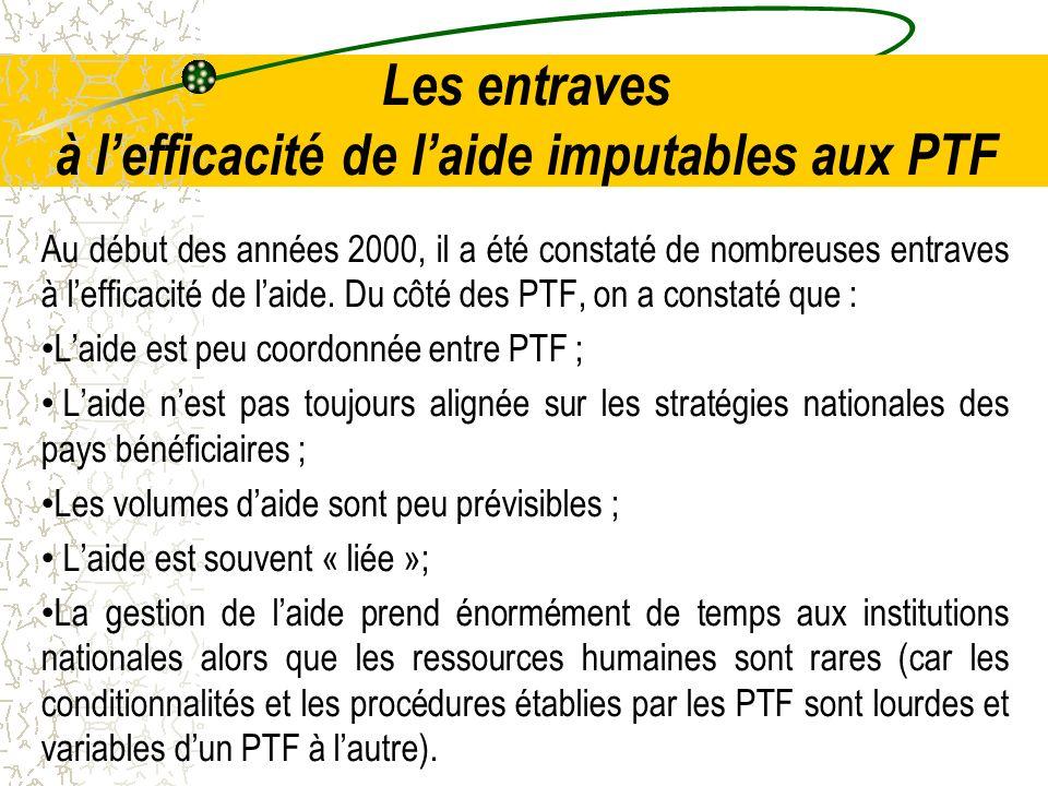 Les entraves à lefficacité de laide imputables aux PTF Au début des années 2000, il a été constaté de nombreuses entraves à lefficacité de laide.