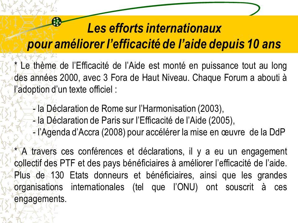 Les efforts internationaux pour améliorer lefficacité de laide depuis 10 ans * Le thème de lEfficacité de lAide est monté en puissance tout au long des années 2000, avec 3 Fora de Haut Niveau.