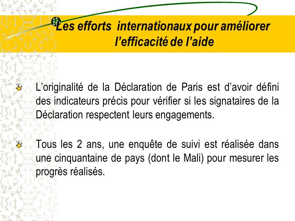 Les engagements pris au Mali pour améliorer lefficacité de laide Le Gouvernement du Mali sest fortement impliqué dans le processus de la Déclaration de Paris, à laquelle il a adhéré dès son adoption en 2005: Depuis, le Mali fait partie de la trentaine de pays bénéficiaires de laide qui ont participé à toutes les enquêtes de suivi (2006, 2008 et 2011).