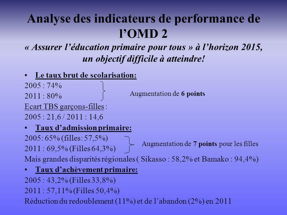 Analyse des indicateurs de performance de lOMD 2 « Assurer léducation primaire pour tous » à lhorizon 2015, un objectif difficile à atteindre.