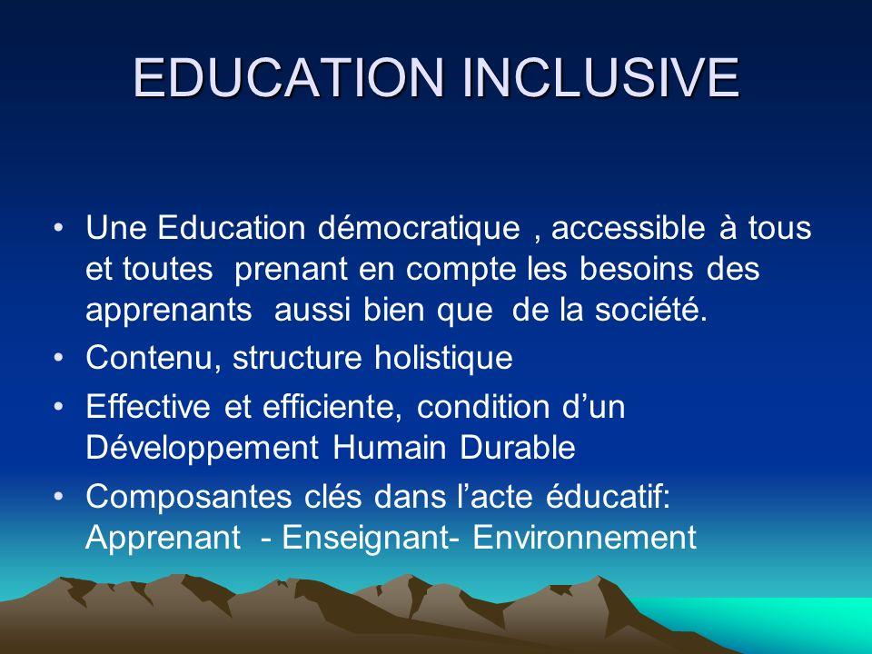 Education Inclusive Educ Inclusive E n FApprenantParentCitoyennetéZone RuralEnseigE n FormZon UrbaiGenre
