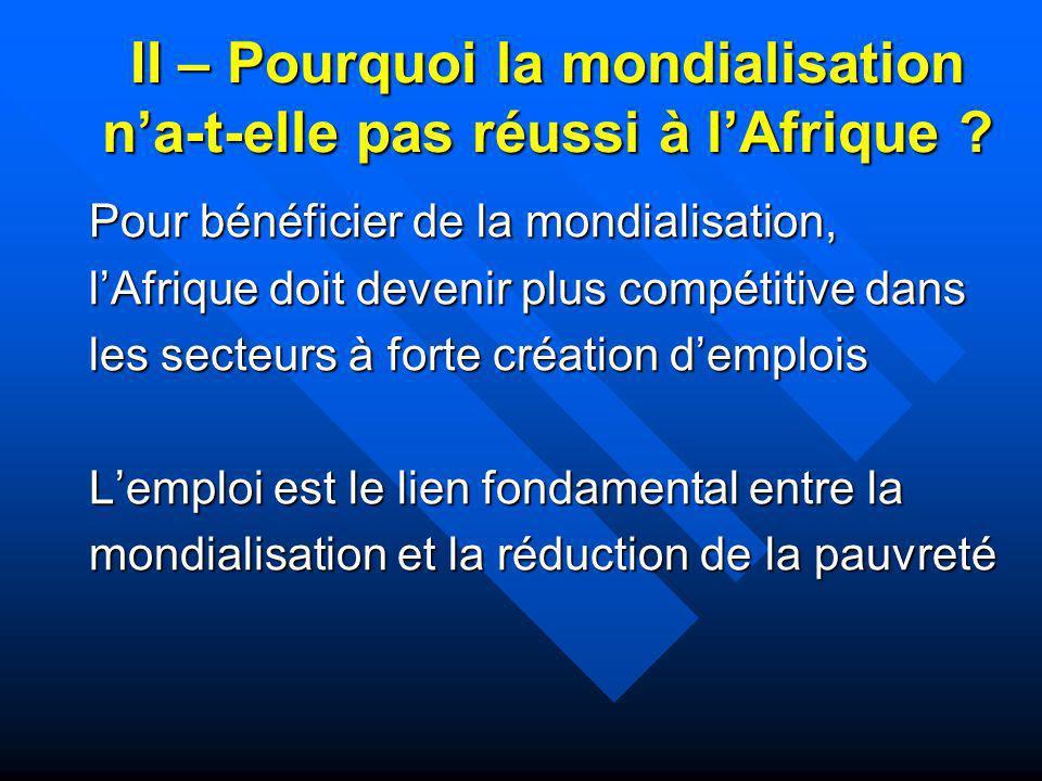 II – Pourquoi la mondialisation na-t-elle pas réussi à lAfrique ? Pour bénéficier de la mondialisation, lAfrique doit devenir plus compétitive dans le