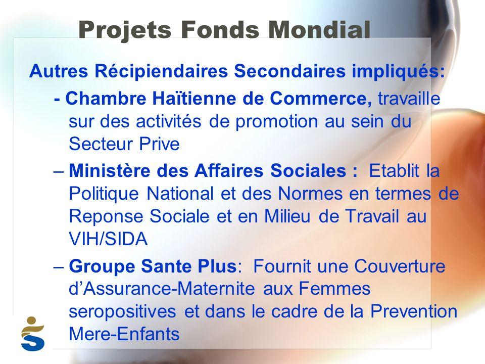 Projets Fonds Mondial Autres Récipiendaires Secondaires impliqués: - Chambre Haïtienne de Commerce, travaille sur des activités de promotion au sein du Secteur Prive –Ministère des Affaires Sociales : Etablit la Politique National et des Normes en termes de Reponse Sociale et en Milieu de Travail au VIH/SIDA –Groupe Sante Plus: Fournit une Couverture dAssurance-Maternite aux Femmes seropositives et dans le cadre de la Prevention Mere-Enfants
