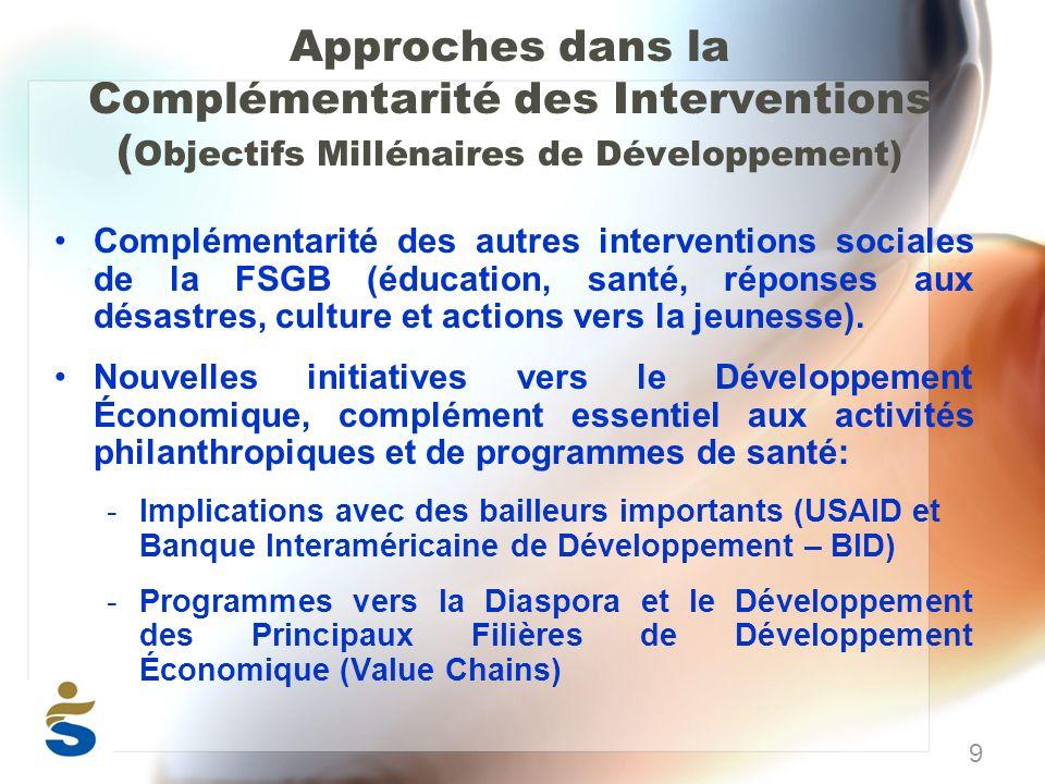 Approches dans la Complémentarité des Interventions ( Objectifs Millénaires de Développement) Complémentarité des autres interventions sociales de la FSGB (éducation, santé, réponses aux désastres, culture et actions vers la jeunesse).