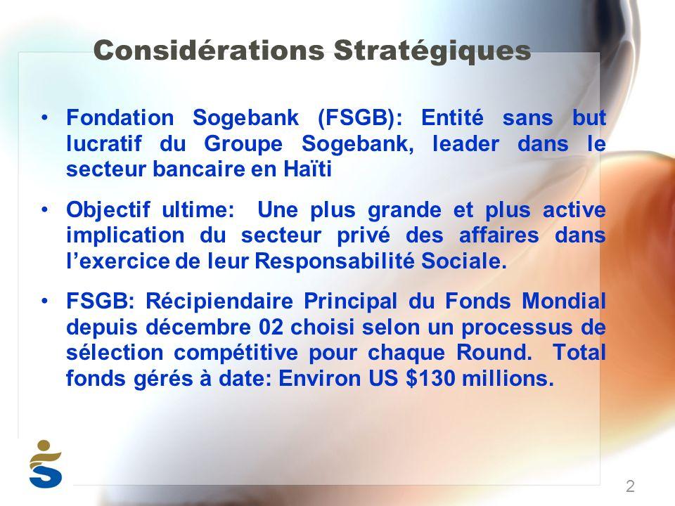 Considérations Stratégiques Fondation Sogebank (FSGB): Entité sans but lucratif du Groupe Sogebank, leader dans le secteur bancaire en Haïti Objectif ultime: Une plus grande et plus active implication du secteur privé des affaires dans lexercice de leur Responsabilité Sociale.