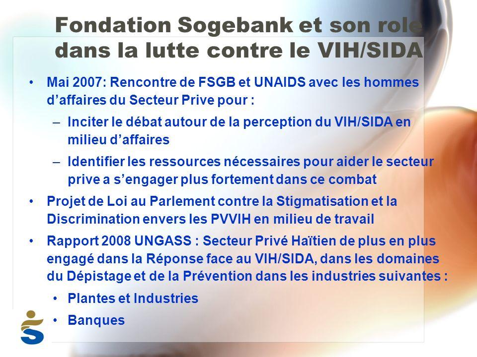 Fondation Sogebank et son role dans la lutte contre le VIH/SIDA Mai 2007: Rencontre de FSGB et UNAIDS avec les hommes daffaires du Secteur Prive pour : –Inciter le débat autour de la perception du VIH/SIDA en milieu daffaires –Identifier les ressources nécessaires pour aider le secteur prive a sengager plus fortement dans ce combat Projet de Loi au Parlement contre la Stigmatisation et la Discrimination envers les PVVIH en milieu de travail Rapport 2008 UNGASS : Secteur Privé Haïtien de plus en plus engagé dans la Réponse face au VIH/SIDA, dans les domaines du Dépistage et de la Prévention dans les industries suivantes : Plantes et Industries Banques