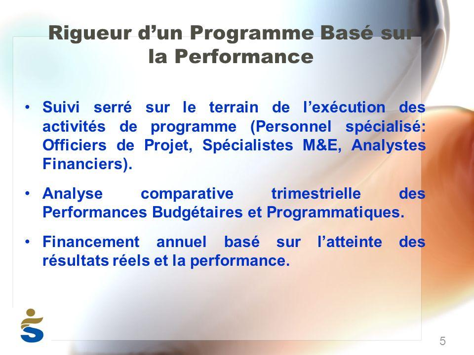 Rigueur dun Programme Basé sur la Performance Suivi serré sur le terrain de lexécution des activités de programme (Personnel spécialisé: Officiers de Projet, Spécialistes M&E, Analystes Financiers).