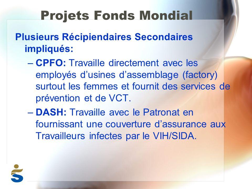 Projets Fonds Mondial Plusieurs Récipiendaires Secondaires impliqués: –CPFO: Travaille directement avec les employés dusines dassemblage (factory) surtout les femmes et fournit des services de prévention et de VCT.