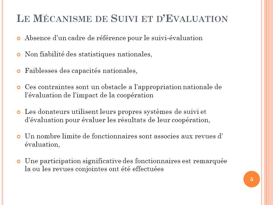 L E M ÉCANISME DE S UIVI ET D E VALUATION Absence dun cadre de référence pour le suivi-évaluation Non fiabilité des statistiques nationales, Faiblesse