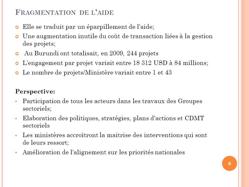 F RAGMENTATION DE L AIDE Elle se traduit par un éparpillement de laide; Une augmentation inutile du coût de transaction liées à la gestion des projets