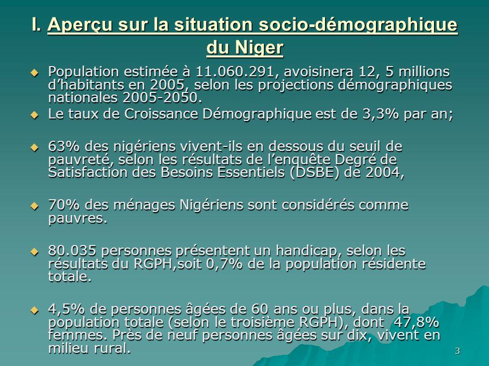 3 I. Aperçu sur la situation socio-démographique du Niger Population estimée à 11.060.291, avoisinera 12, 5 millions dhabitants en 2005, selon les pro