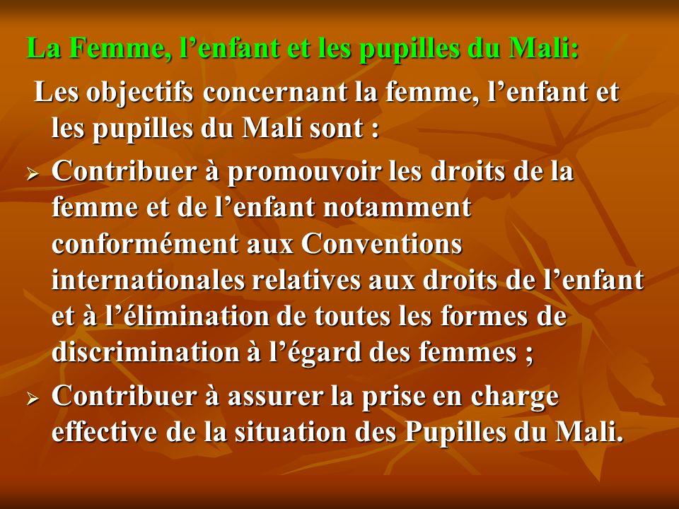 La Femme, lenfant et les pupilles du Mali: Les objectifs concernant la femme, lenfant et les pupilles du Mali sont : Les objectifs concernant la femme, lenfant et les pupilles du Mali sont : Contribuer à promouvoir les droits de la femme et de lenfant notamment conformément aux Conventions internationales relatives aux droits de lenfant et à lélimination de toutes les formes de discrimination à légard des femmes ; Contribuer à promouvoir les droits de la femme et de lenfant notamment conformément aux Conventions internationales relatives aux droits de lenfant et à lélimination de toutes les formes de discrimination à légard des femmes ; Contribuer à assurer la prise en charge effective de la situation des Pupilles du Mali.