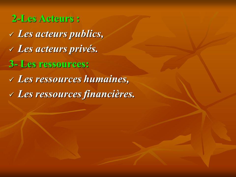 2-Les Acteurs : 2-Les Acteurs : Les acteurs publics, Les acteurs publics, Les acteurs privés. Les acteurs privés. 3- Les ressources: 3- Les ressources