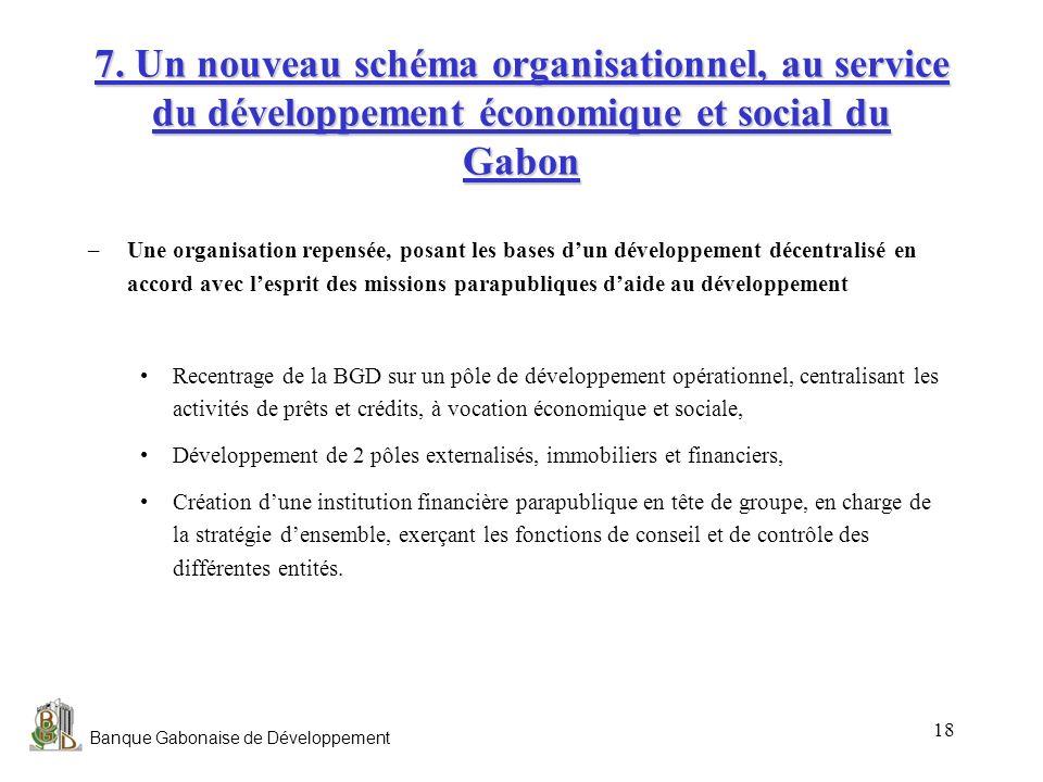 Banque Gabonaise de Développement 18 7. Un nouveau schéma organisationnel, au service du développement économique et social du Gabon –Une organisation