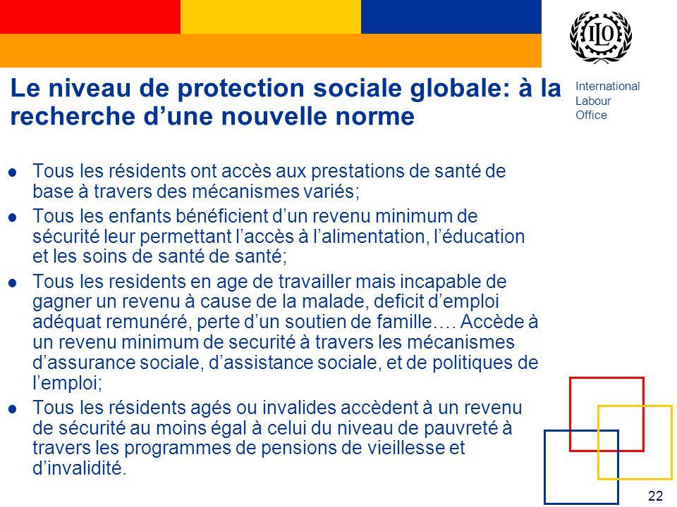 International Labour Office 22 Le niveau de protection sociale globale: à la recherche dune nouvelle norme Tous les résidents ont accès aux prestation