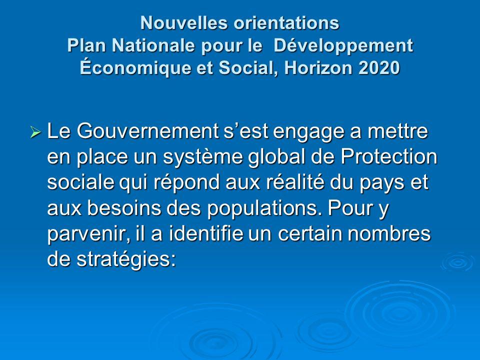 Nouvelles orientations Plan Nationale pour le Développement Économique et Social, Horizon 2020 Le Gouvernement sest engage a mettre en place un système global de Protection sociale qui répond aux réalité du pays et aux besoins des populations.