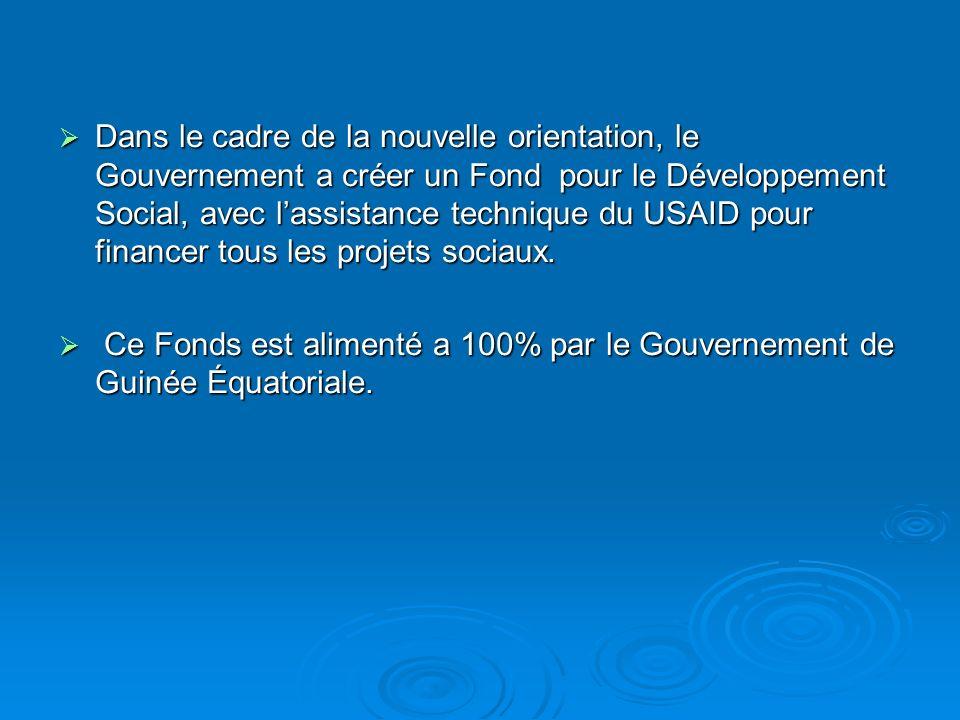 Dans le cadre de la nouvelle orientation, le Gouvernement a créer un Fond pour le Développement Social, avec lassistance technique du USAID pour financer tous les projets sociaux.