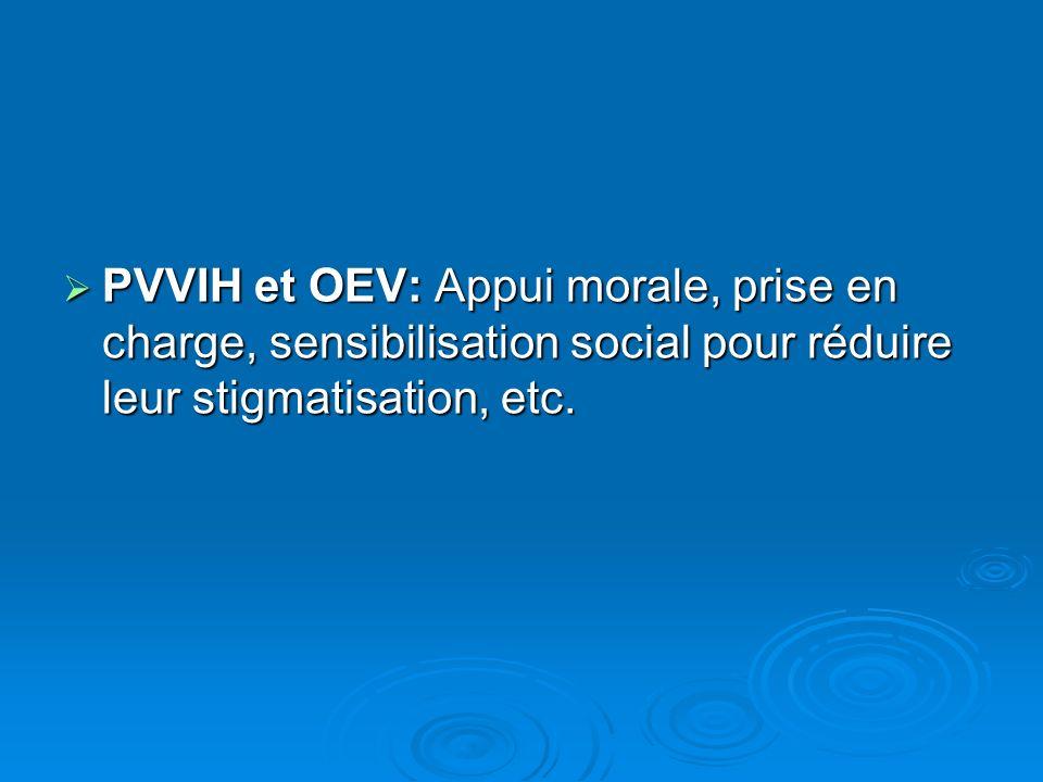PVVIH et OEV: Appui morale, prise en charge, sensibilisation social pour réduire leur stigmatisation, etc.