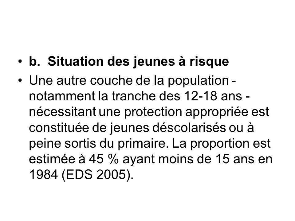 b. Situation des jeunes à risque Une autre couche de la population - notamment la tranche des 12-18 ans - nécessitant une protection appropriée est co