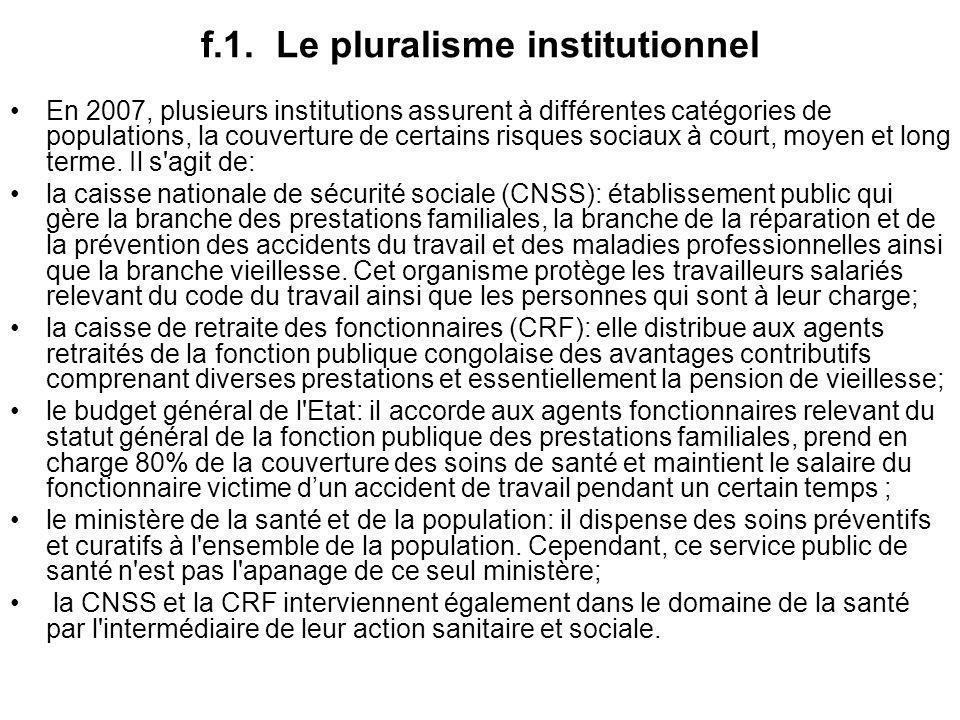 f.1. Le pluralisme institutionnel En 2007, plusieurs institutions assurent à différentes catégories de populations, la couverture de certains risques