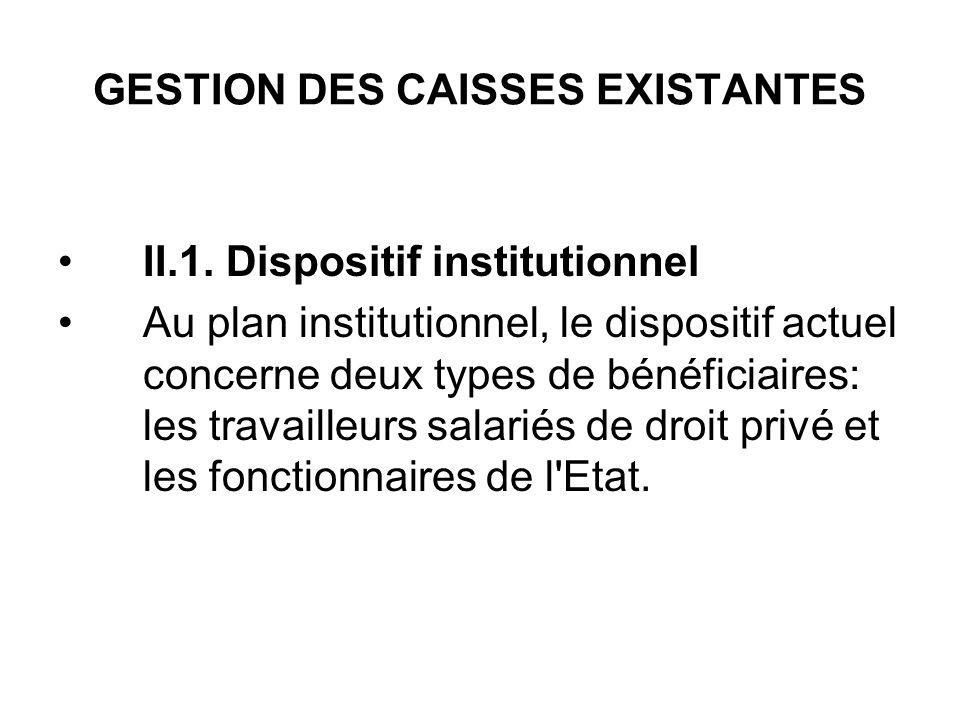 GESTION DES CAISSES EXISTANTES II.1. Dispositif institutionnel Au plan institutionnel, le dispositif actuel concerne deux types de bénéficiaires: les
