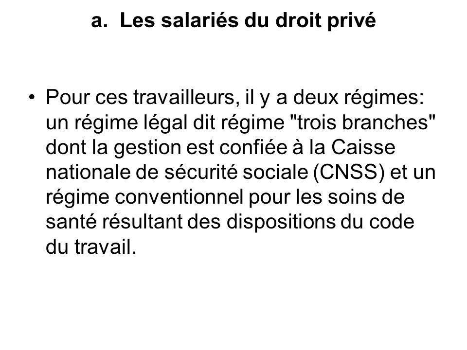 a. Les salariés du droit privé Pour ces travailleurs, il y a deux régimes: un régime légal dit régime