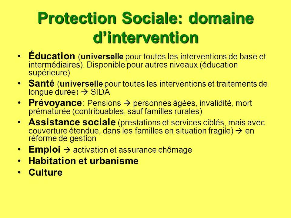 Protection Sociale: domaine dintervention Éducation (universelle pour toutes les interventions de base et intermédiaires). Disponible pour autres nive