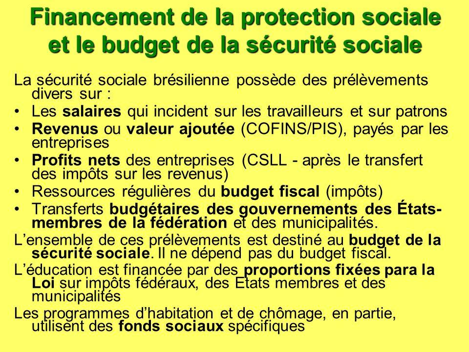 Financement de la protection sociale et le budget de la sécurité sociale La sécurité sociale brésilienne possède des prélèvements divers sur : Les sal