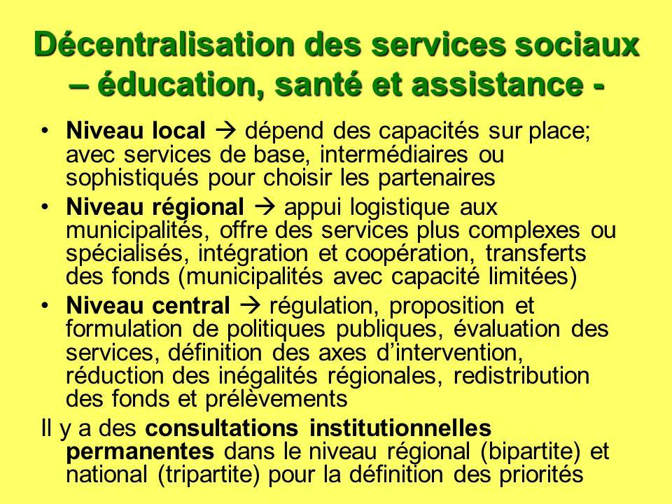 Décentralisation des services sociaux – éducation, santé et assistance - Niveau local dépend des capacités sur place; avec services de base, intermédi