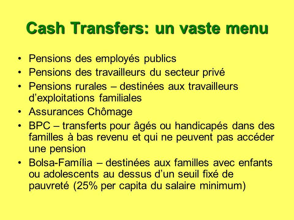 Cash Transfers: un vaste menu Pensions des employés publics Pensions des travailleurs du secteur privé Pensions rurales – destinées aux travailleurs d