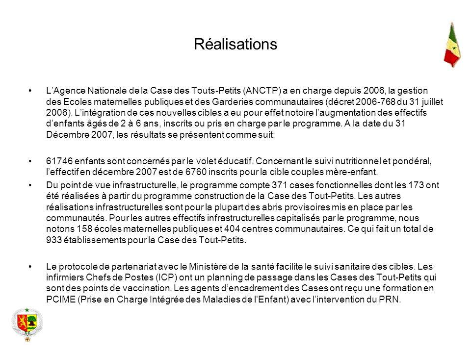Réalisations LAgence Nationale de la Case des Touts-Petits (ANCTP) a en charge depuis 2006, la gestion des Ecoles maternelles publiques et des Garderi