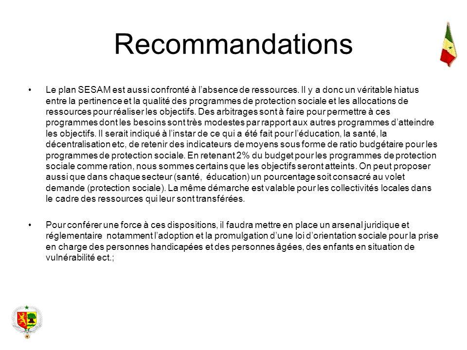 Recommandations Le plan SESAM est aussi confronté à labsence de ressources. Il y a donc un véritable hiatus entre la pertinence et la qualité des prog