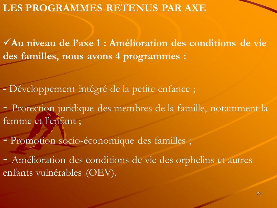 19 LES PROGRAMMES RETENUS PAR AXE Au niveau de laxe 1 : Amélioration des conditions de vie des familles, nous avons 4 programmes : - Développement int