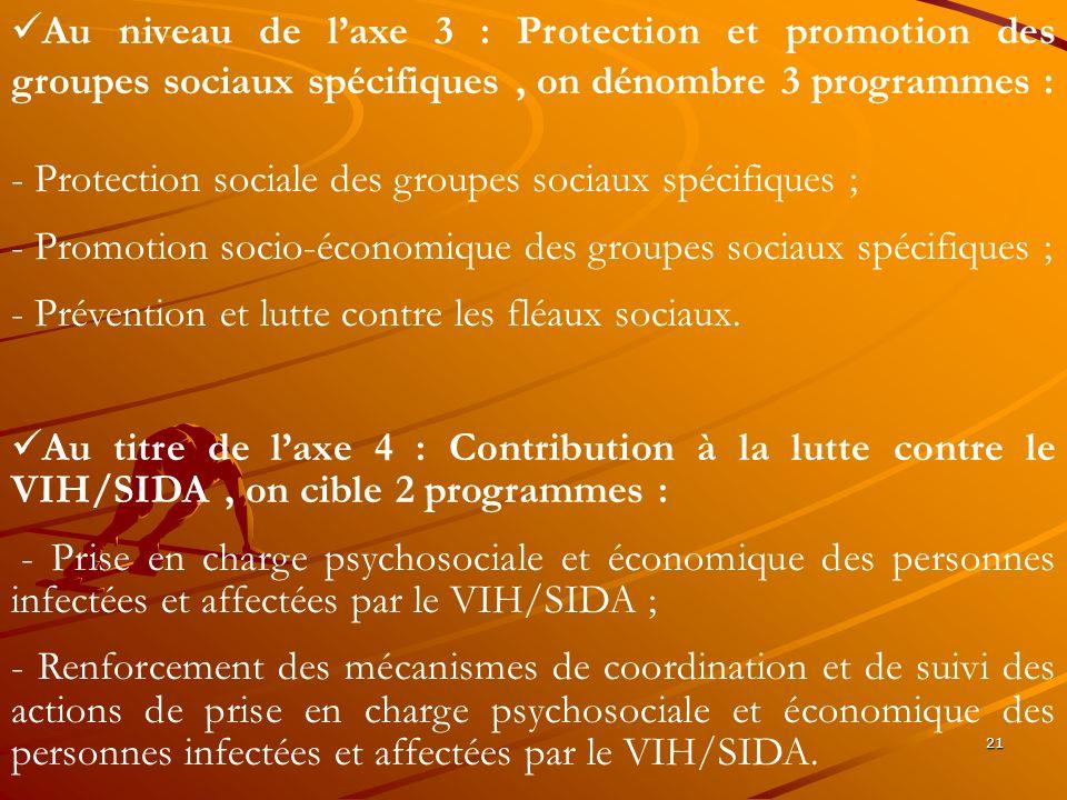 21 Au niveau de laxe 3 : Protection et promotion des groupes sociaux spécifiques, on dénombre 3 programmes : - Protection sociale des groupes sociaux