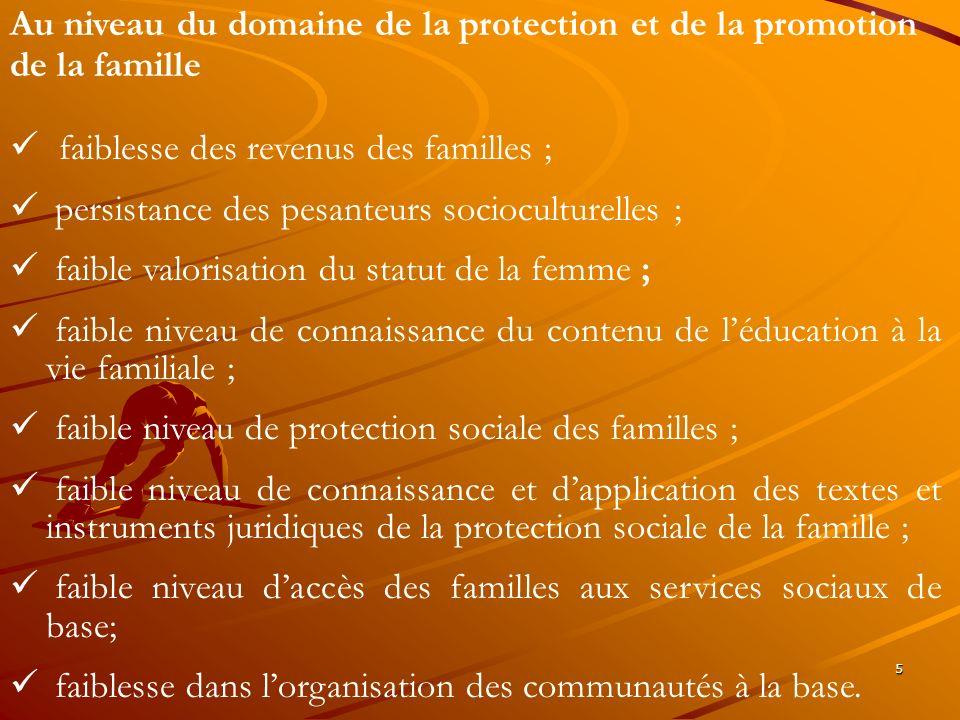 5 Au niveau du domaine de la protection et de la promotion de la famille faiblesse des revenus des familles ; persistance des pesanteurs socioculturel
