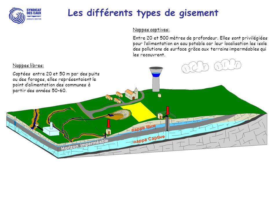 Saintes « Lucérat » Bâche au sol de « Mongré » Trizay « Le Bouil de Chambon » Ecurat « Pelouse de Réveiloux » Nieul-les-Saintes « La Métairie » Complexe de «Léguille » Usine « Sud-Charente » Complexe de St- Pierre-doléron « LAubier » Complexe de «Marsilly » Import des Barrages de Vendée Usine de « Coulonge » Complexe des « Evières » Complexe du Thou