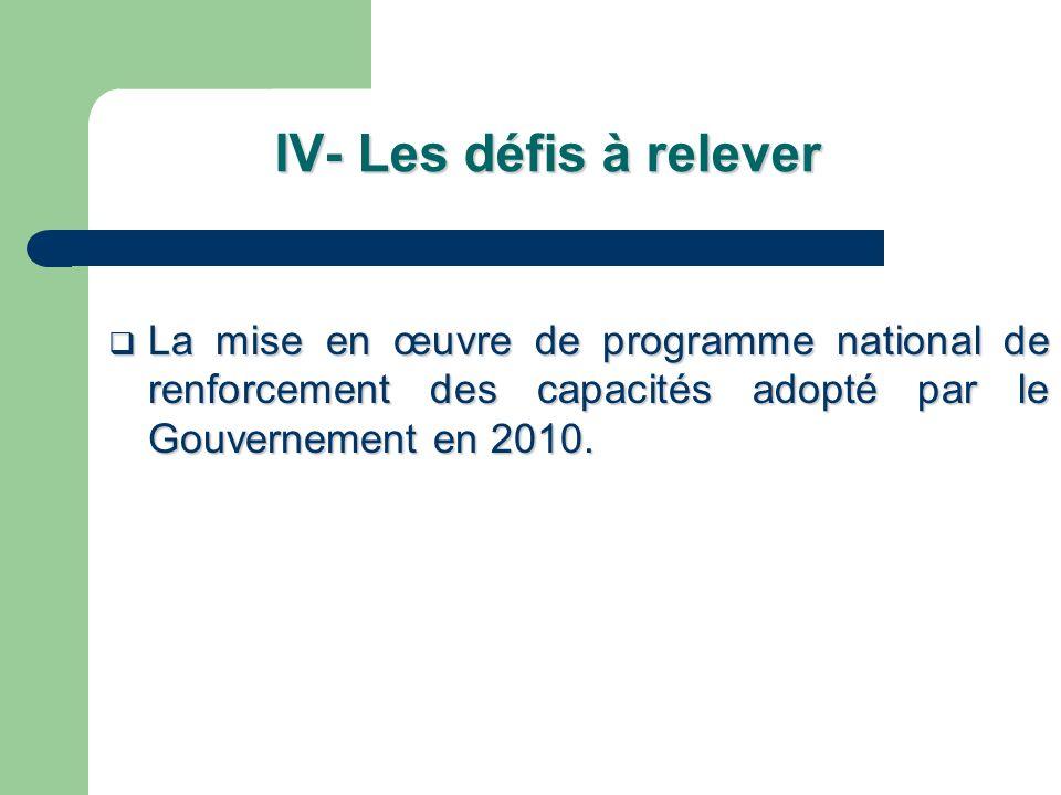 IV- Les défis à relever La mise en œuvre de programme national de renforcement des capacités adopté par le Gouvernement en 2010.
