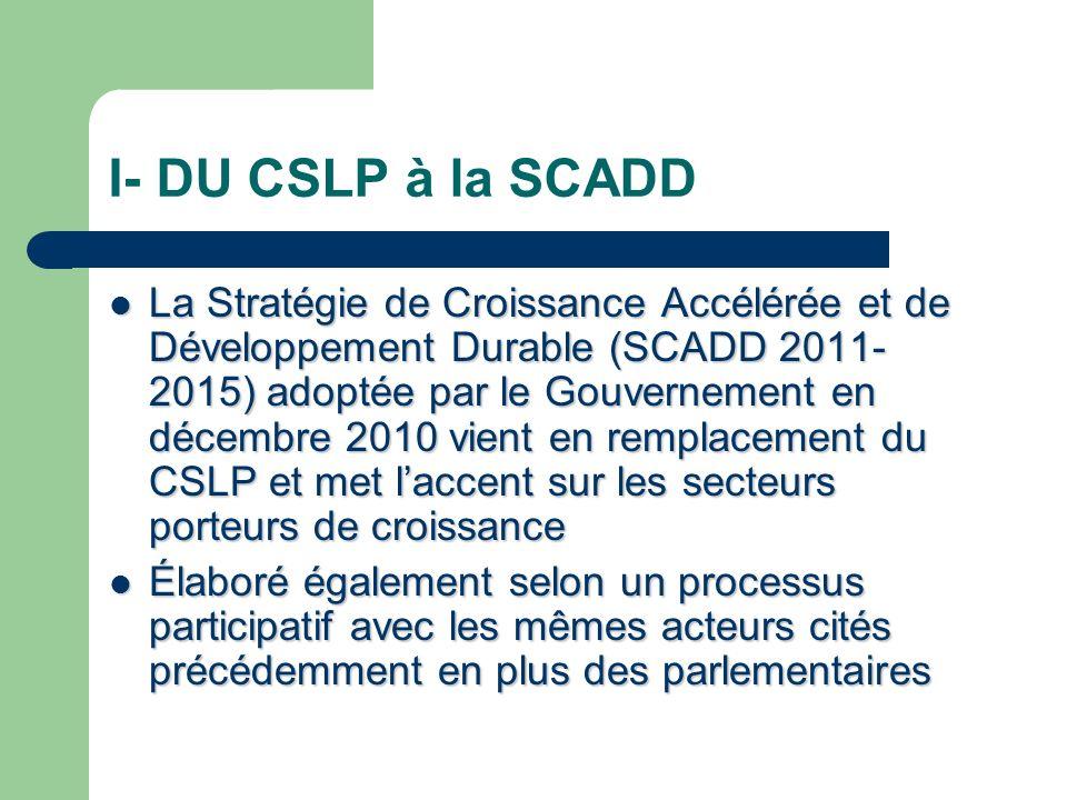 I- DU CSLP à la SCADD La Stratégie de Croissance Accélérée et de Développement Durable (SCADD 2011- 2015) adoptée par le Gouvernement en décembre 2010 vient en remplacement du CSLP et met laccent sur les secteurs porteurs de croissance La Stratégie de Croissance Accélérée et de Développement Durable (SCADD 2011- 2015) adoptée par le Gouvernement en décembre 2010 vient en remplacement du CSLP et met laccent sur les secteurs porteurs de croissance Élaboré également selon un processus participatif avec les mêmes acteurs cités précédemment en plus des parlementaires Élaboré également selon un processus participatif avec les mêmes acteurs cités précédemment en plus des parlementaires
