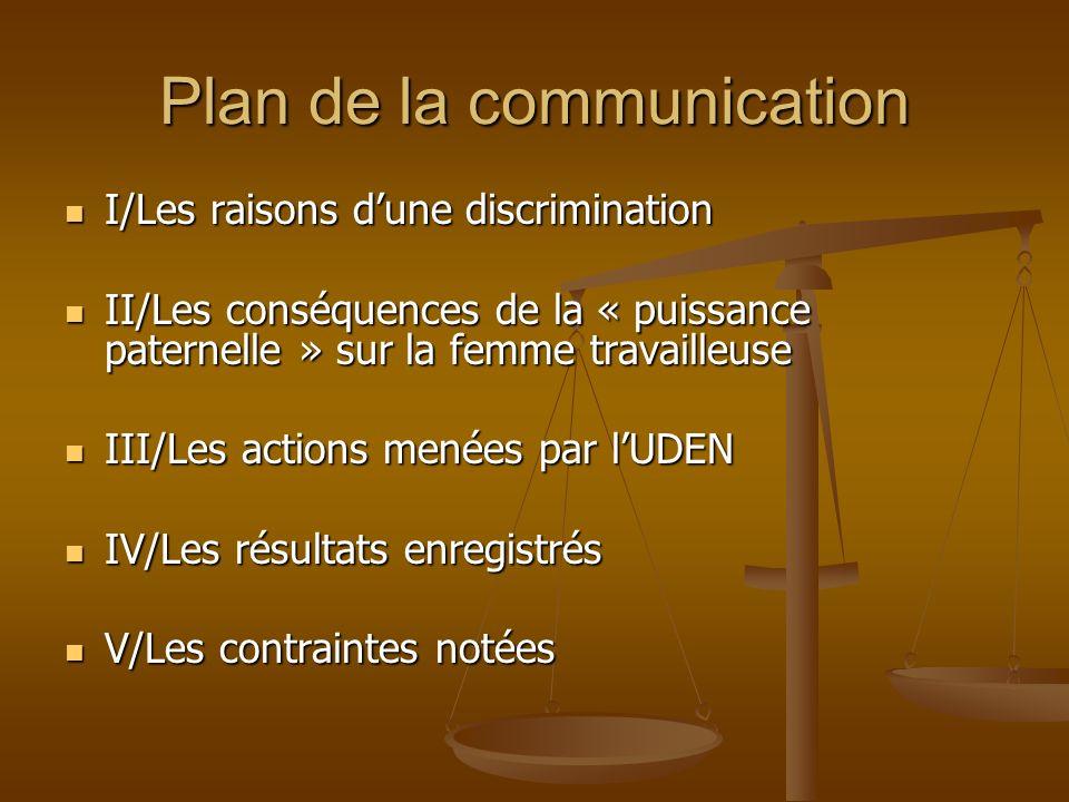 Plan de la communication I/Les raisons dune discrimination I/Les raisons dune discrimination II/Les conséquences de la « puissance paternelle » sur la