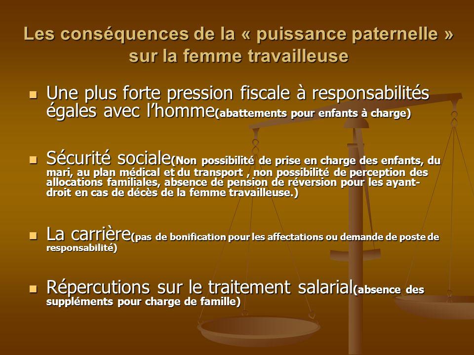 Les conséquences de la « puissance paternelle » sur la femme travailleuse Une plus forte pression fiscale à responsabilités égales avec lhomme (abatte