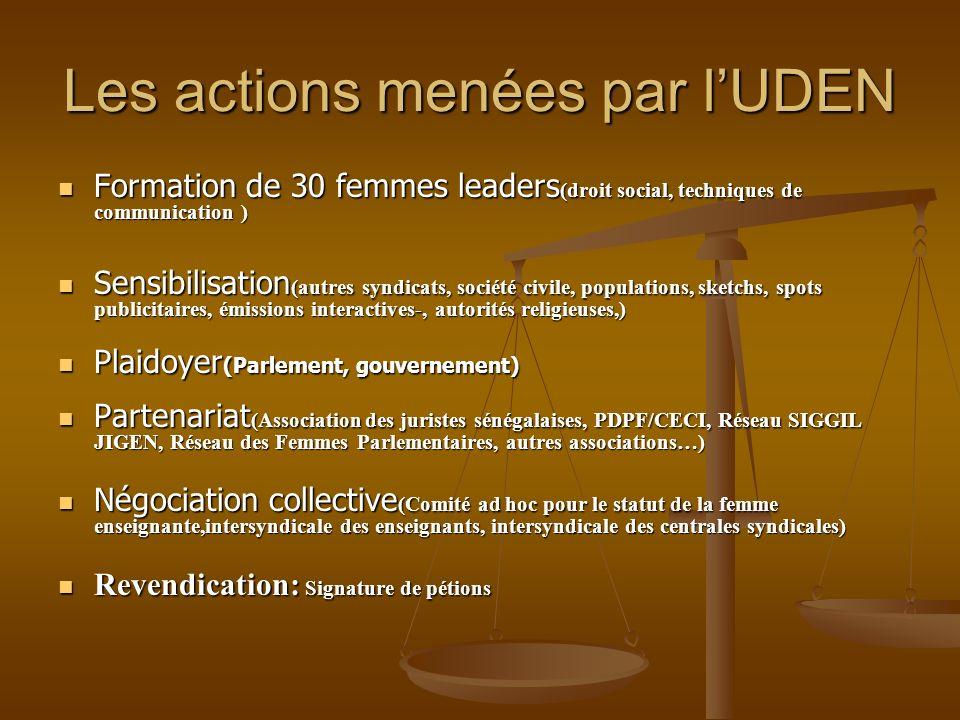 Les actions menées par lUDEN Formation de 30 femmes leaders (droit social, techniques de communication ) Formation de 30 femmes leaders (droit social,