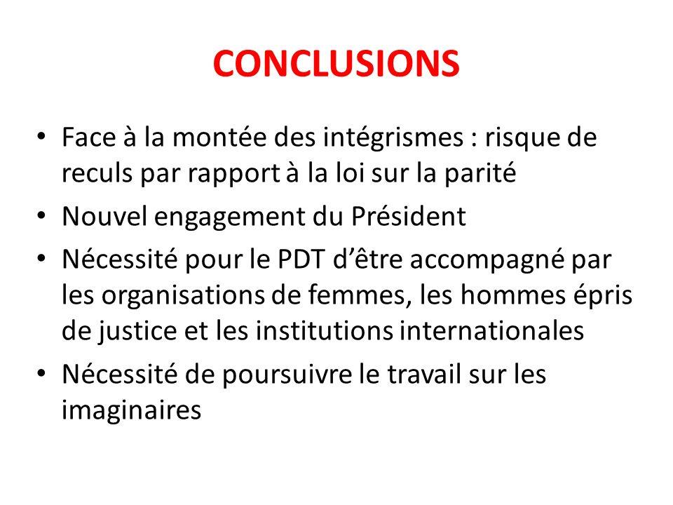 CONCLUSIONS Face à la montée des intégrismes : risque de reculs par rapport à la loi sur la parité Nouvel engagement du Président Nécessité pour le PD