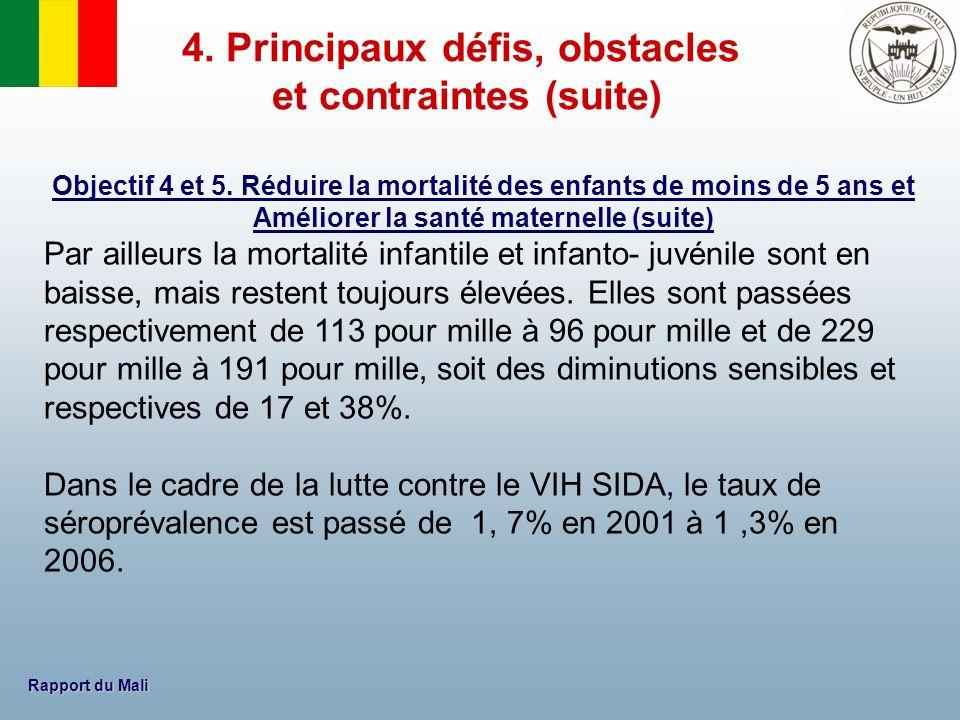 Rapport du Mali Objectif 4 et 5. Réduire la mortalité des enfants de moins de 5 ans et Améliorer la santé maternelle (suite) Par ailleurs la mortalité