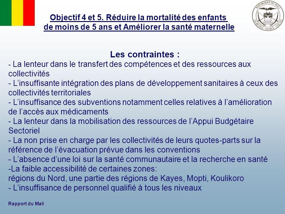 Rapport du Mali Les contraintes : - La lenteur dans le transfert des compétences et des ressources aux collectivités - Linsuffisante intégration des p