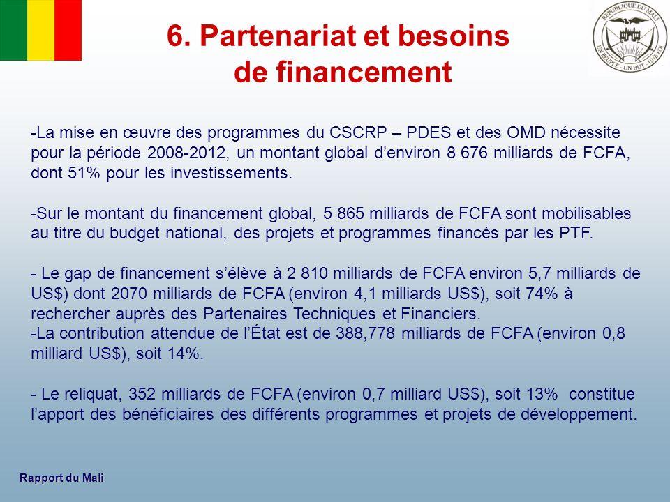 Rapport du Mali -La mise en œuvre des programmes du CSCRP – PDES et des OMD nécessite pour la période 2008-2012, un montant global denviron 8 676 mill
